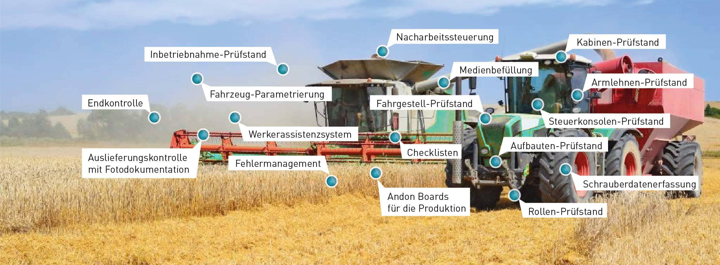 Prüfstandslösungen der IGH, markiert auf Landmaschinen