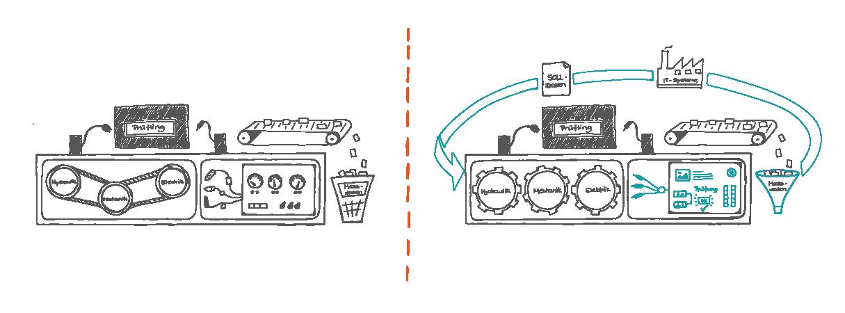 Gegenüberstellung eines alten Prüfstands ohne Computersteuerung (vor Retrofit) und eines modernisierten Prüfstandes mit neuester Technologie